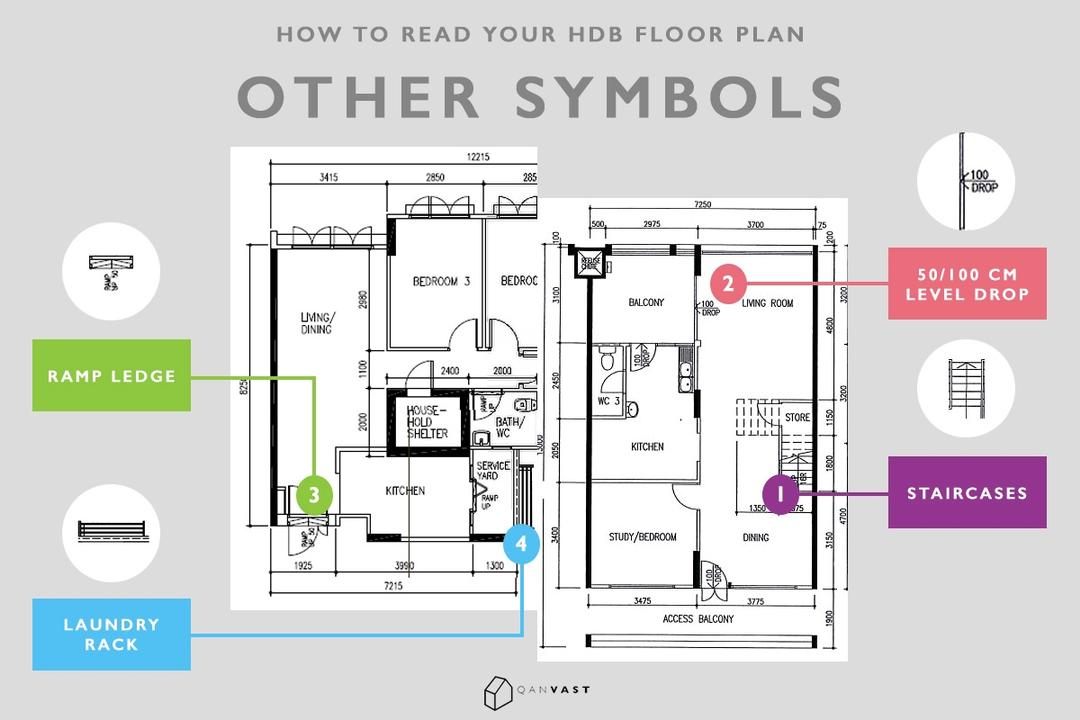 How To Read Your HDB Floor Plan In 10 Seconds