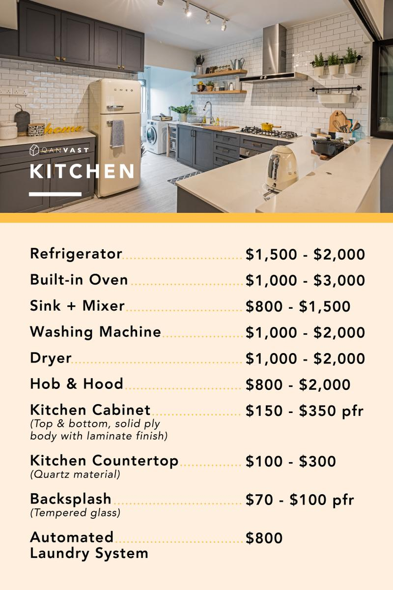 Renovation Costs 2017 How Much Will I Spend Per Room Qanvast