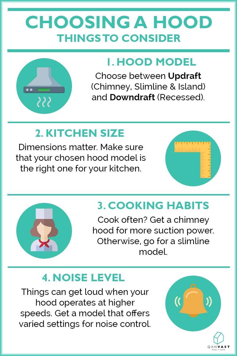 kitchen hood downdraft updraft