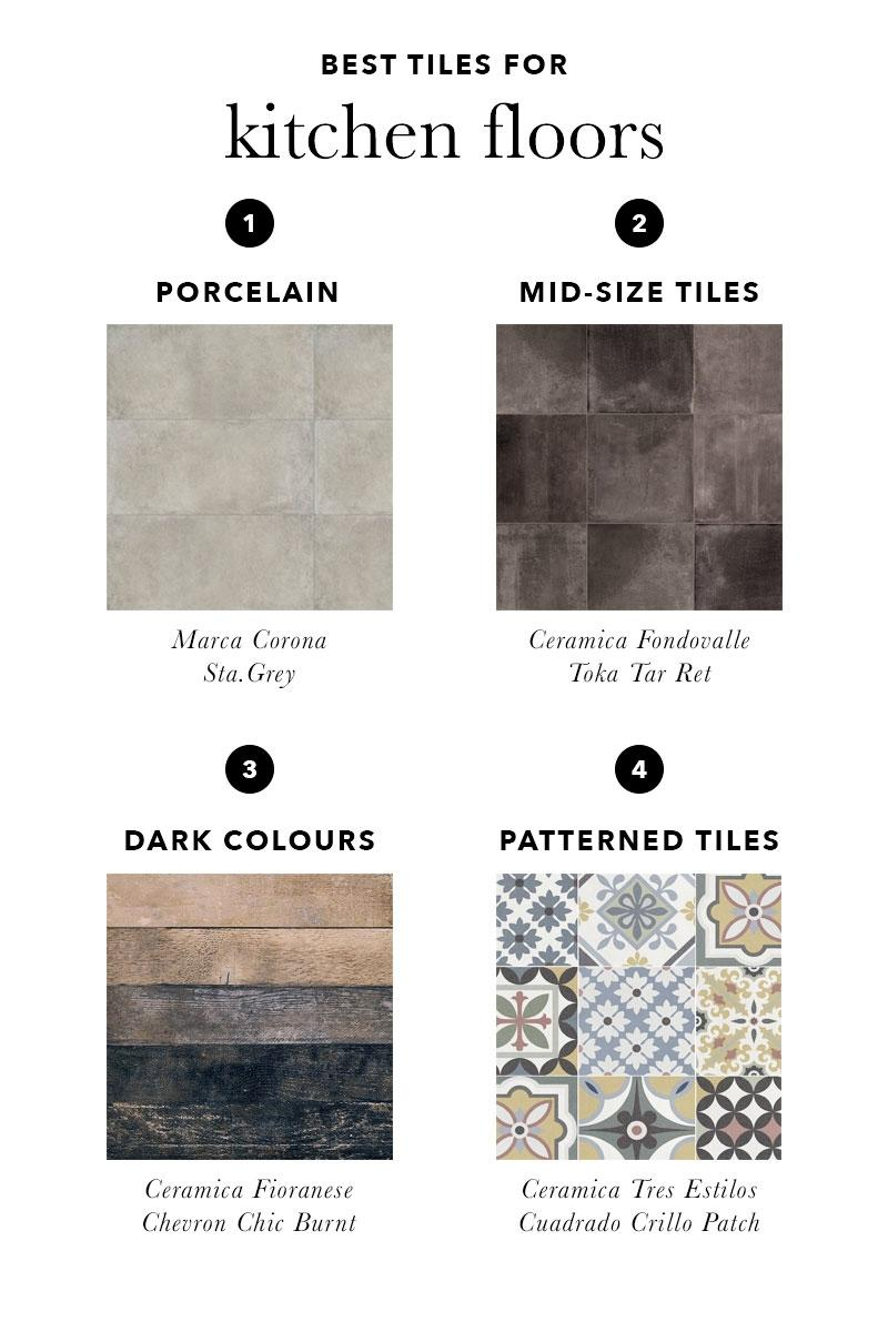 Fabulous Want Your Kitchen And Bathroom To Last Get These Tiles Home Interior And Landscaping Ologienasavecom