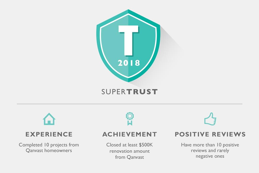 Supertrust Criteria