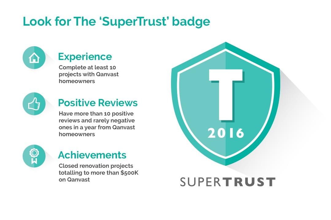Inside Qanvast: SuperTrust 2016