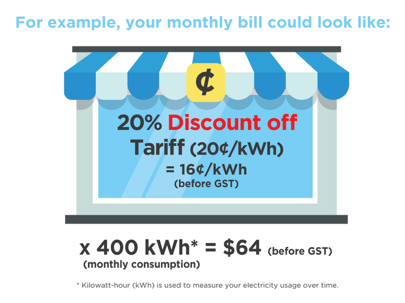 Guide to picking an electricity retailer in Singapore