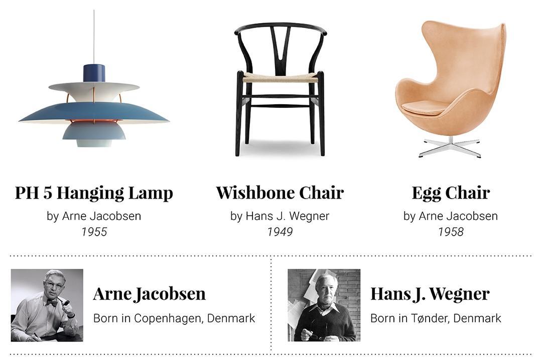 Furniture Design Style Guide