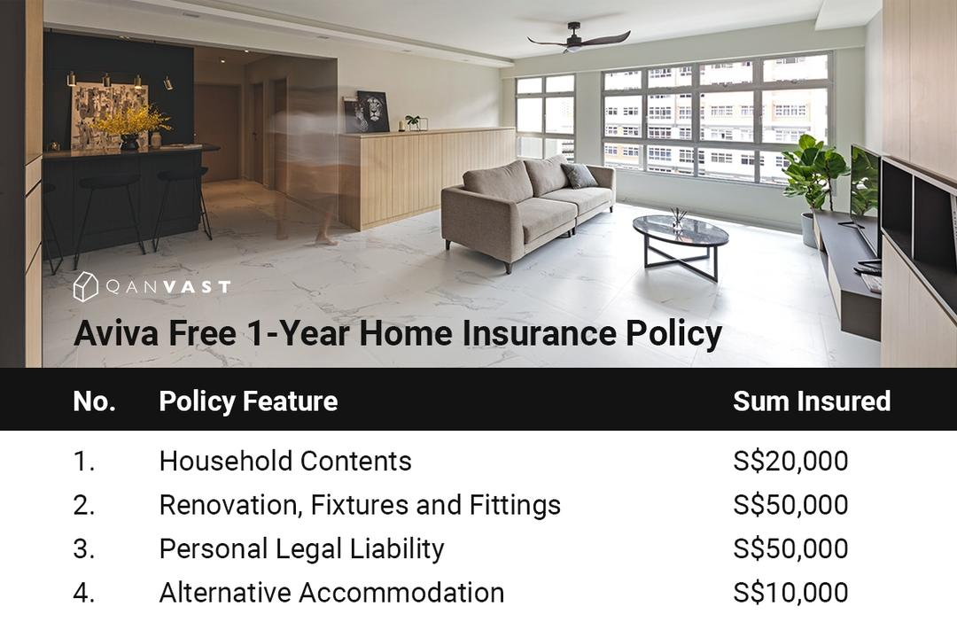 Free 1-Year Aviva Home Insurance Policy for Qanvast Homeowners
