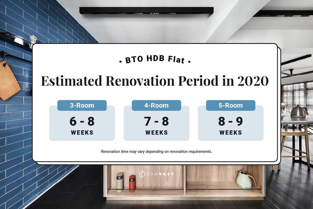 renovation costs 3-room 4-room 5-room HDB flat Singapore