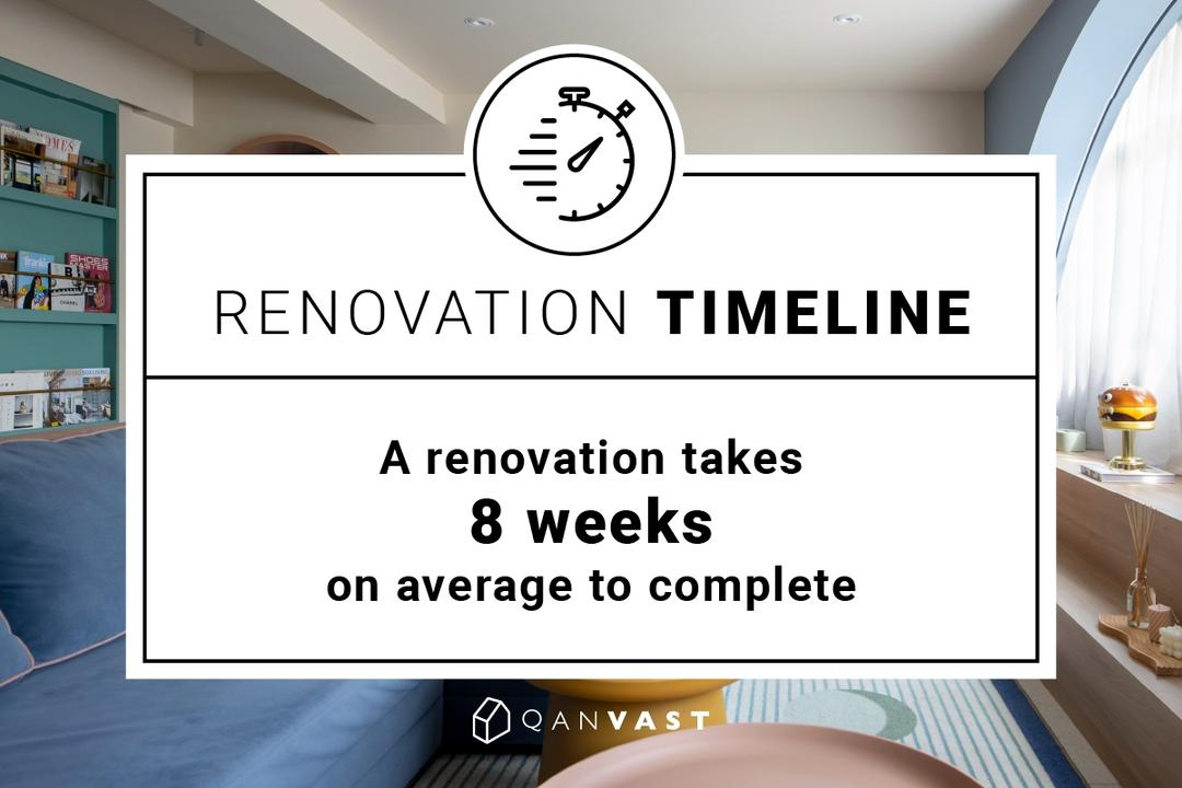 Average Renovation Cost and Timeline for Homes in Singapore
