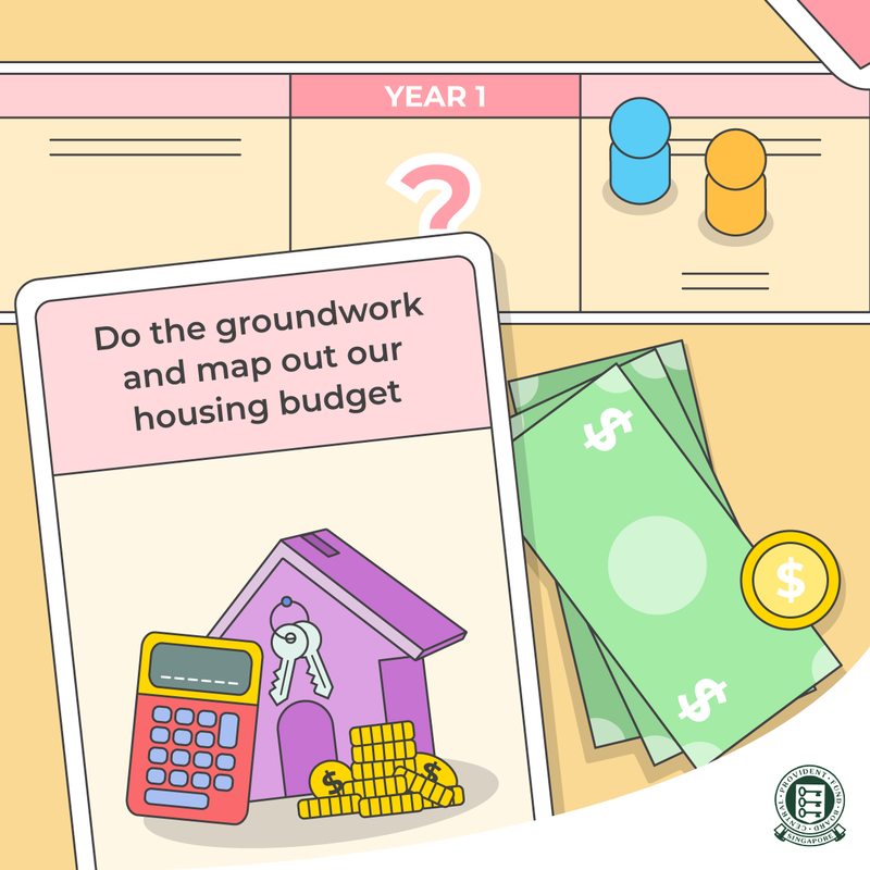 financial budgeting to buy hdb in 5 years