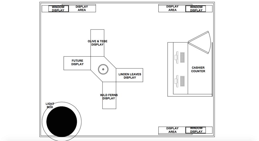 Skin Topic, Commercial, Interior Designer, Zyon Studio Sdn. Bhd., Traditional, Floor Plan, Diagram, Plan